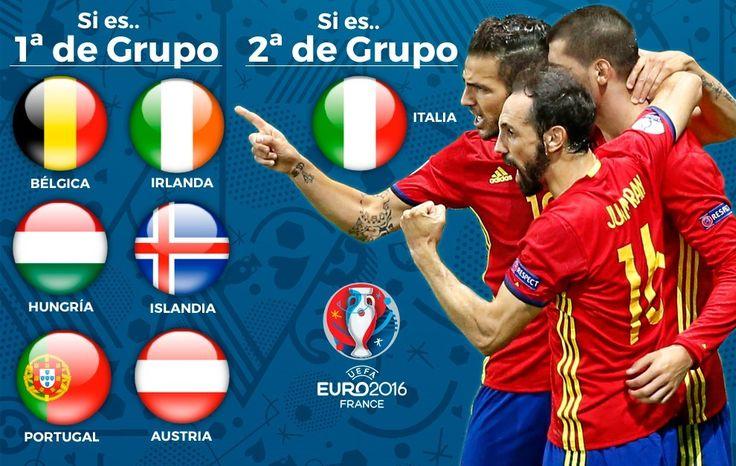 Eurocopa 2016: Guía práctica para saber el rival de España en octavos | Marca.com