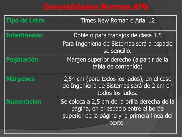 Normas APA - Trabajos Escritos by Santiago Mejía Sánchez via slideshare