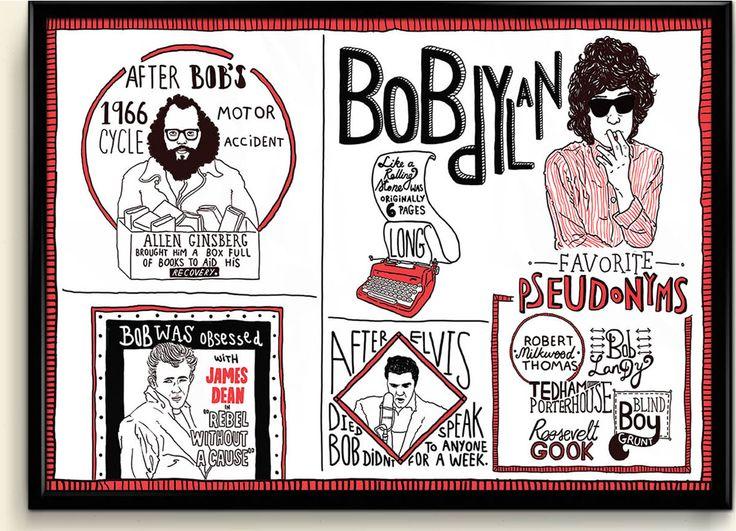 A Story of Bob by Taarika John
