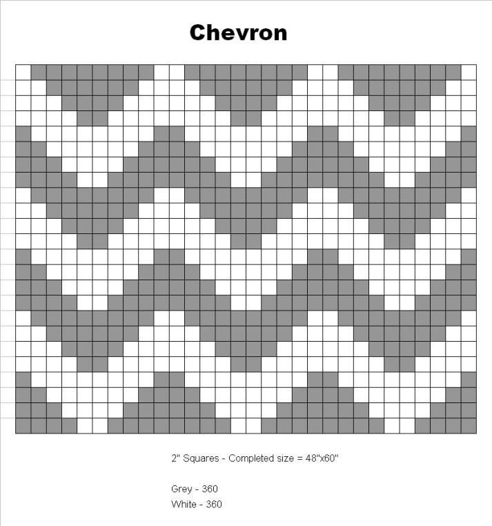 Chevron pattern for #crochet squares