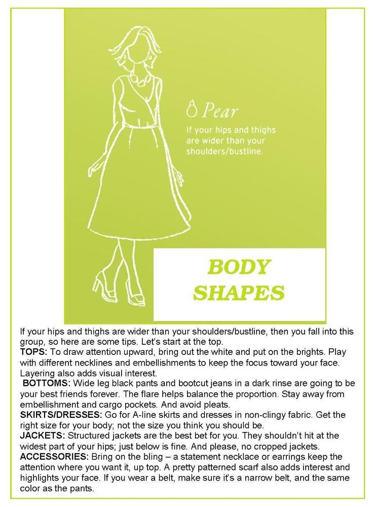 Body Shapes- Pear