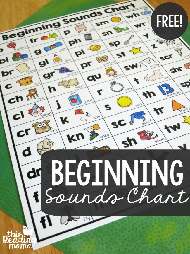 Free Beginning Sounds Chart. Letter sounds, digraphs, blends all on one chart!