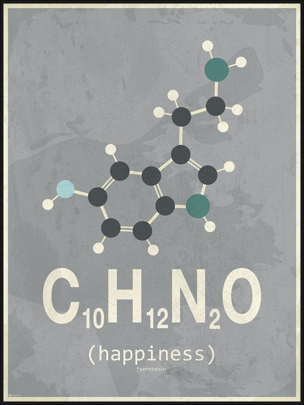 Grey and Green Happiness Molecule poster – Dr-Doaa Galal