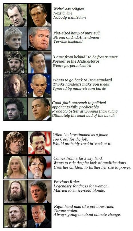 Comparing Game of Thrones to modern politics