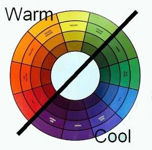 Decor For Dummies Understanding Warm Cool Shades Blogs Pinterest Color Theory Colours And Colors