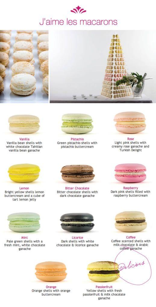 different macaron flavors