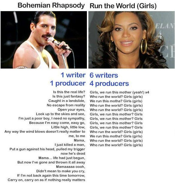 Freddie vs. Beyoncé  It's sad what music has come to these days: Artists, Queen And Freddie Mercury, New Music, Fun Stuff, Songs, Freddie Rocks, Funny Stuff, Beyonce, Funstuff