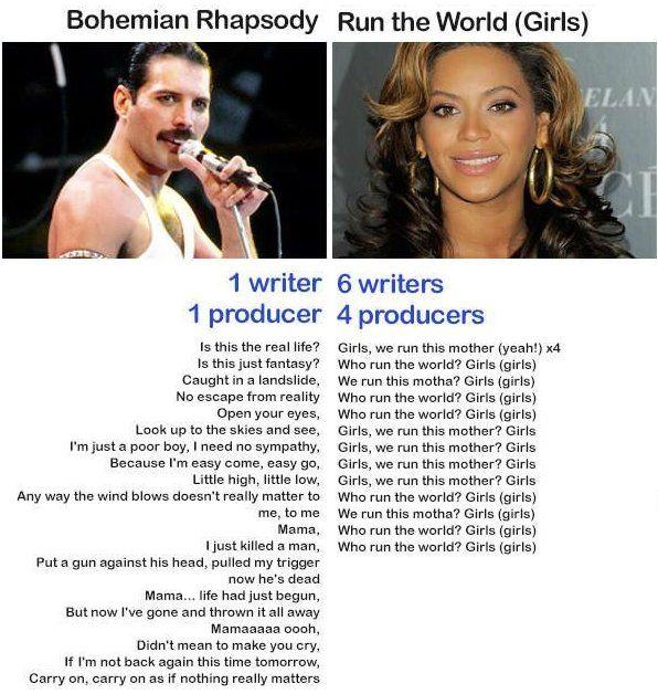 Freddie vs. Beyoncé