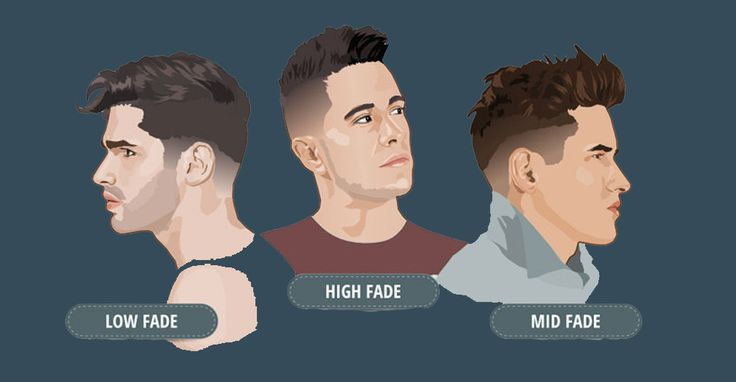 Top Men's Hairstyles In 2016 that every guy must Have Once