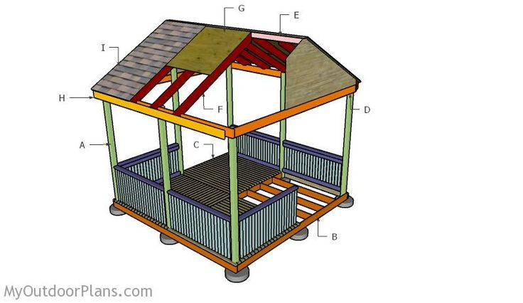Building a 12x12 gazebo