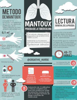 Prueba de la tuberculina _ Mantoux para enfermería www.creativenurse.jimdo.com
