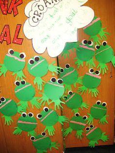 Bildresultat för frog craft for toddlers
