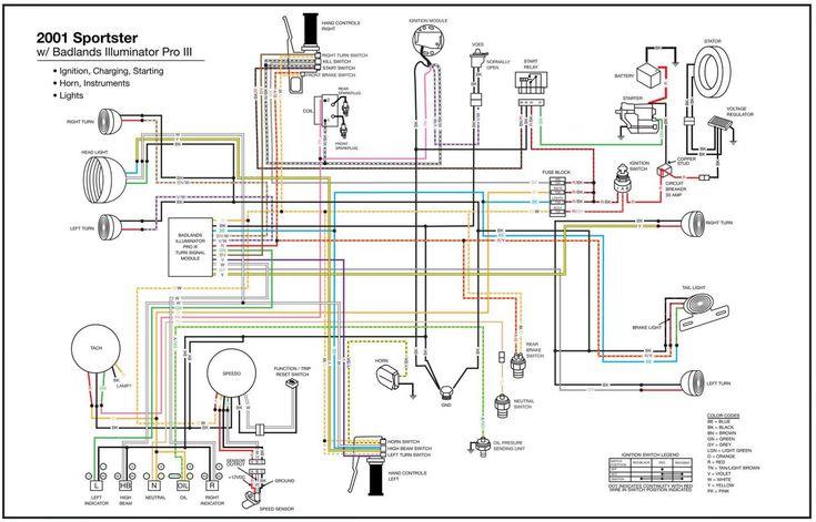 12  Harley Davidson Sportster Engine Wiring Diagram