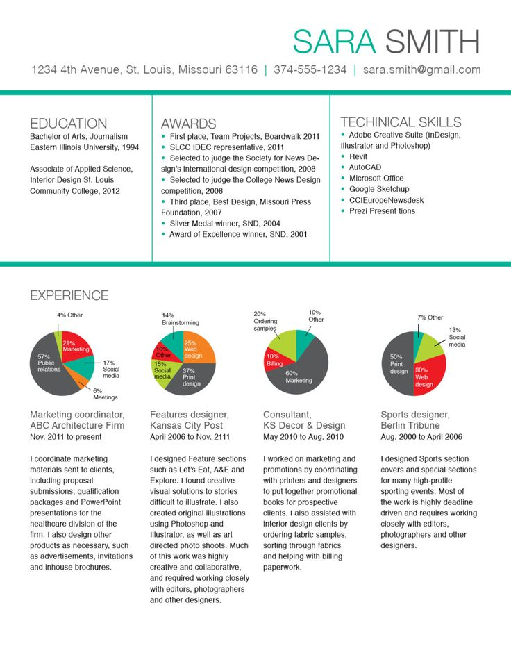 unique resume design idea template  with pie charts for experience section