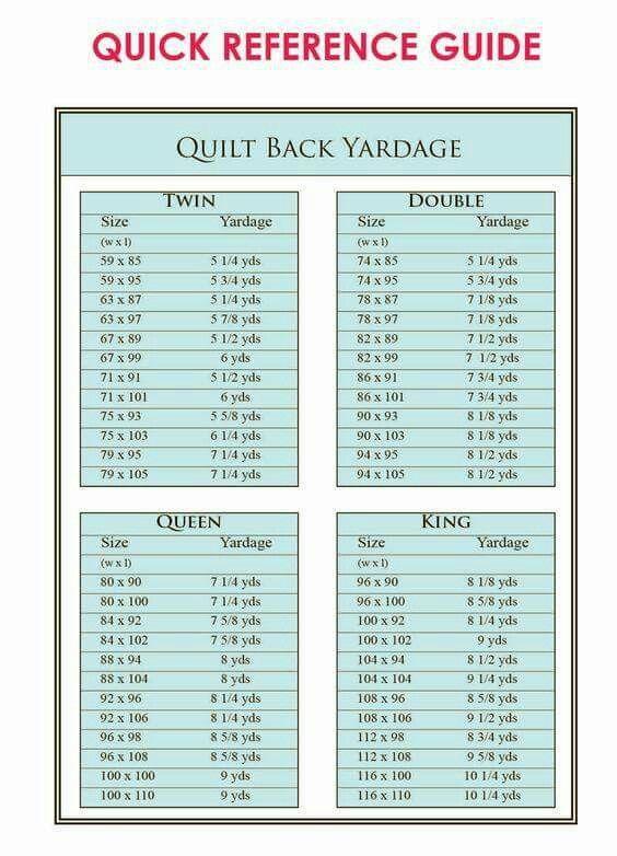 25+ best ideas about Quilt Size Charts on Pinterest | Quilt sizes ...