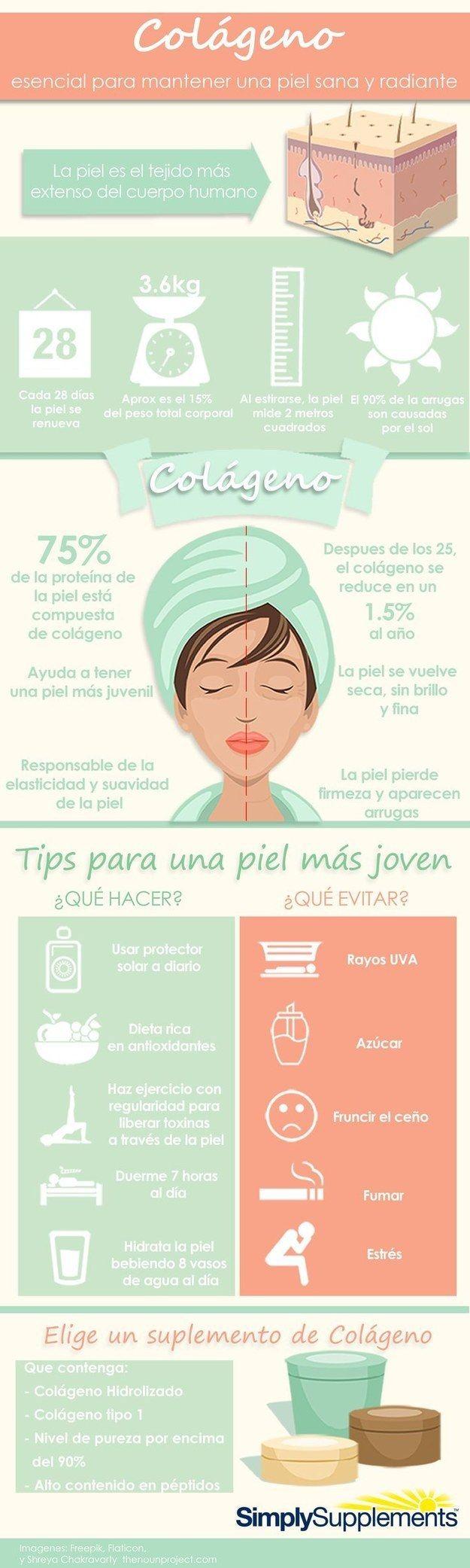 La importancia del colágeno y cómo hacer para que tu piel no envejezca: | 21 Datos gráficos que toda mujer necesita saber para verse guapa