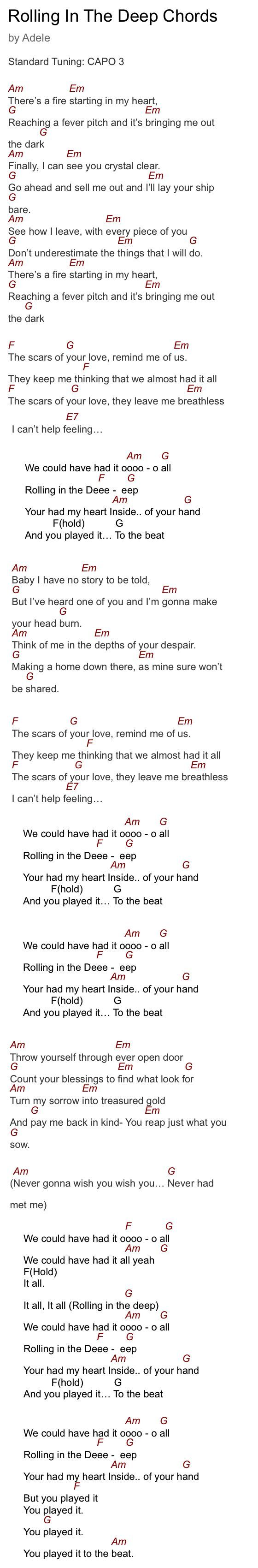 Adele's- Rolling in the Deep Guitar Chords CAPO 3                                                                                                                                                                                 More