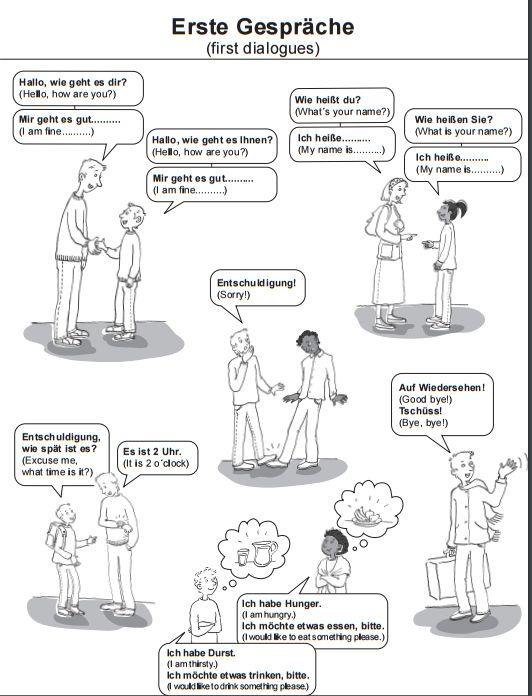 Deutsch lernen: Erste Gespräche