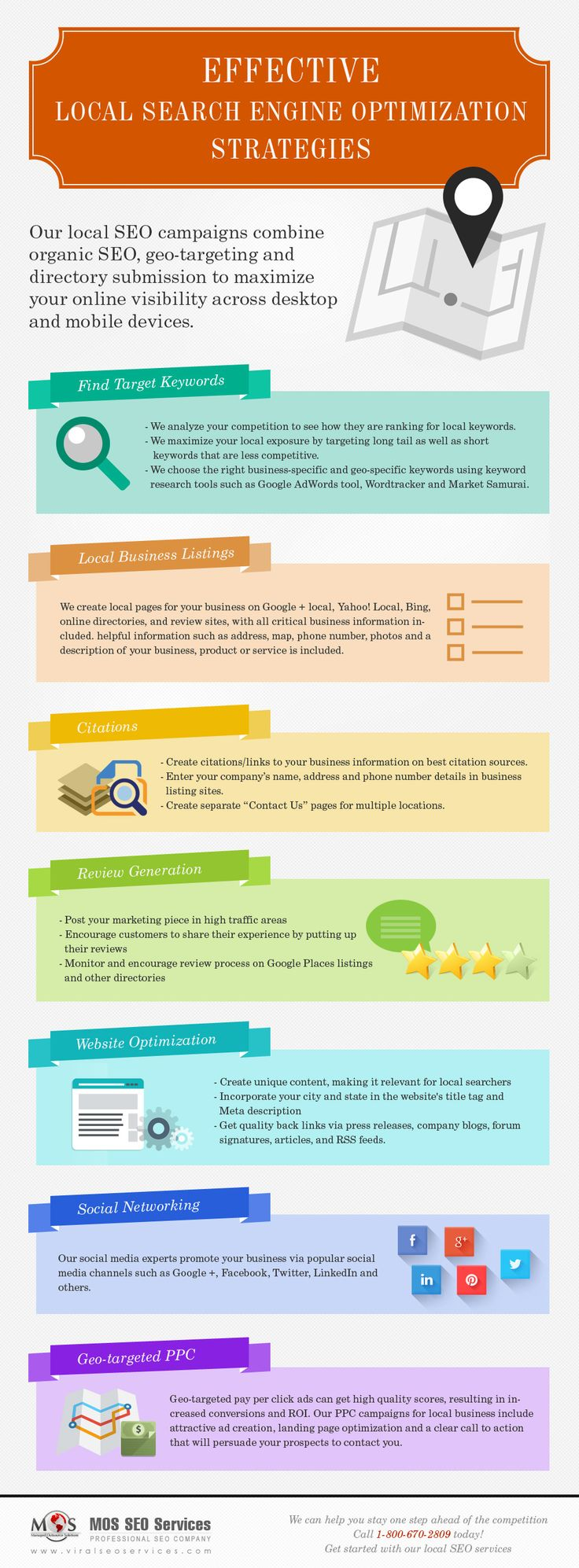 Local SEO [Infographic]- Get started with our #localSEOservices. Effective local search engine optimization from our #localSEO company, MOS SEO Services; Call 1-800-670-2809 today! #infographics