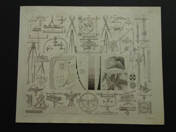 Over 165 year old pictures of trigonometry by DecorativePrints