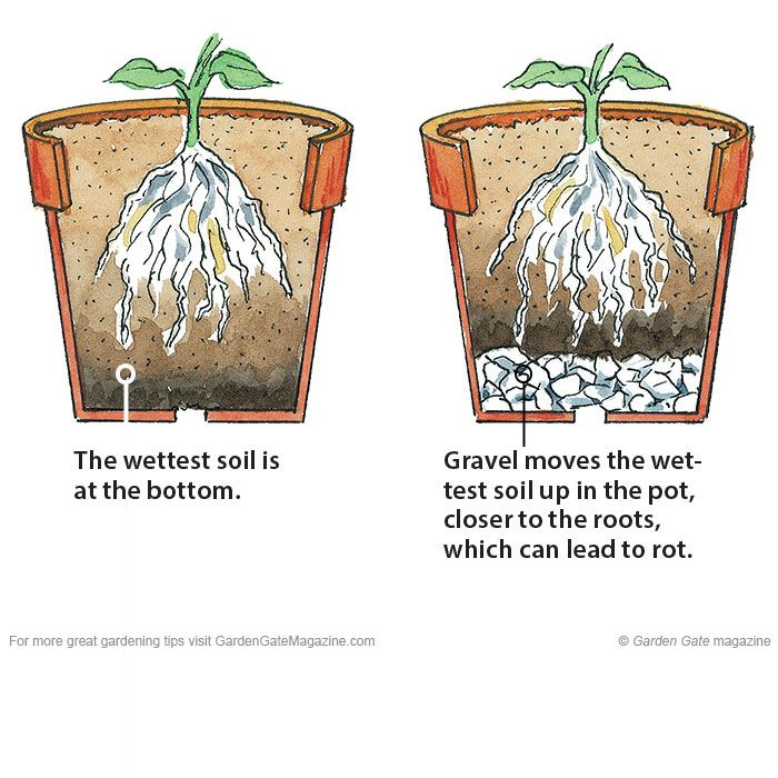 Scientists have determined that gravel at bottom of pot does NOT help drainage-- SKIP it!!  but it is okay to cover drainage hole with something (coffee filter, mesh) to keep soil from washing out...