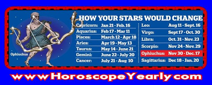 Free Horoscope Ophiuchus - Introducing the 13th Signs of Zodiac and Its Effect. How will your Horoscope change with Sidereal astrology? Ophiuchus is not included in most versions of the zodiac and is rarely used as astrological sign. Its eponymous constellation is situated behind the sun between November 29 and December 17 while Sagittarius will move into the 13th position covering from Dec. 17 to Jan. 20. Learn More: http://www.horoscopeyearly.com/free-horoscope-ophiuchus/