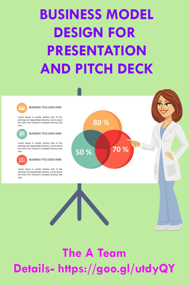 Design Your Pitch Deck And Presentation With Images Business