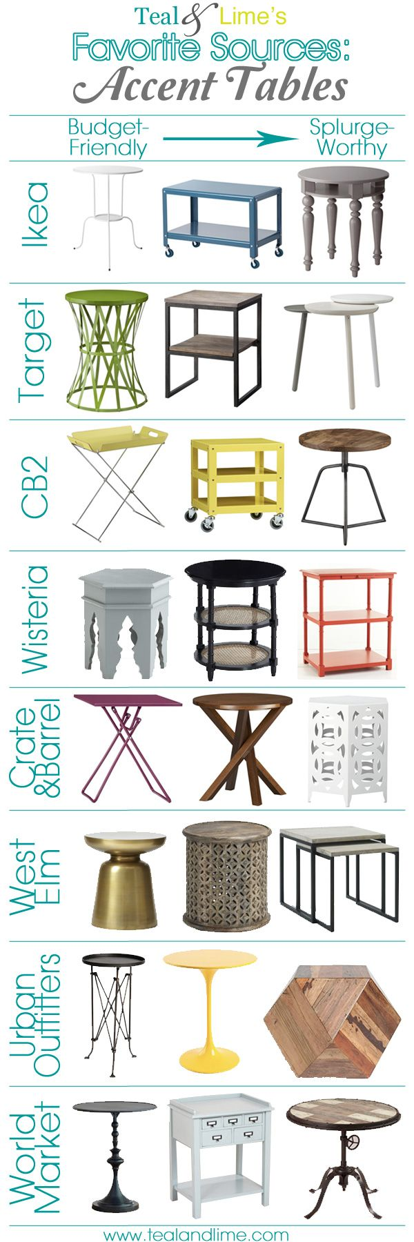 favorite sources for accent tables