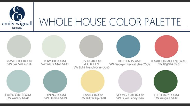 The anatomy of a casually elegant living room by ryan - Whole house interior paint palette ...