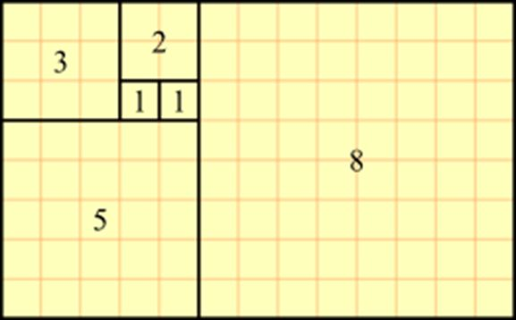 """Another simple tool for web design linked to the golden ratio is Fibonacci numbers. A Fibonacci sequence begins with 0 and 1. The previous two numbers are added together to produce the next number in the sequence: 0, 1, 1, 2, 3, 5, 8, 13, 21, 34… and so on."""