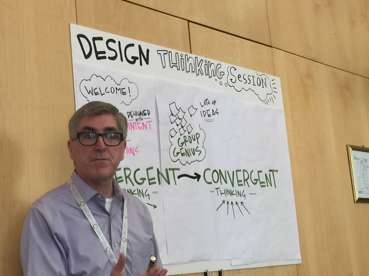 Design thinking session at GEC @WillemGous http://willemgous.com