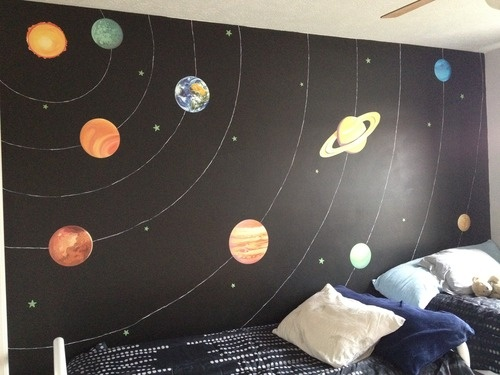 Customer image gallery for wallies planets and sun for Outer space wallpaper for bedroom