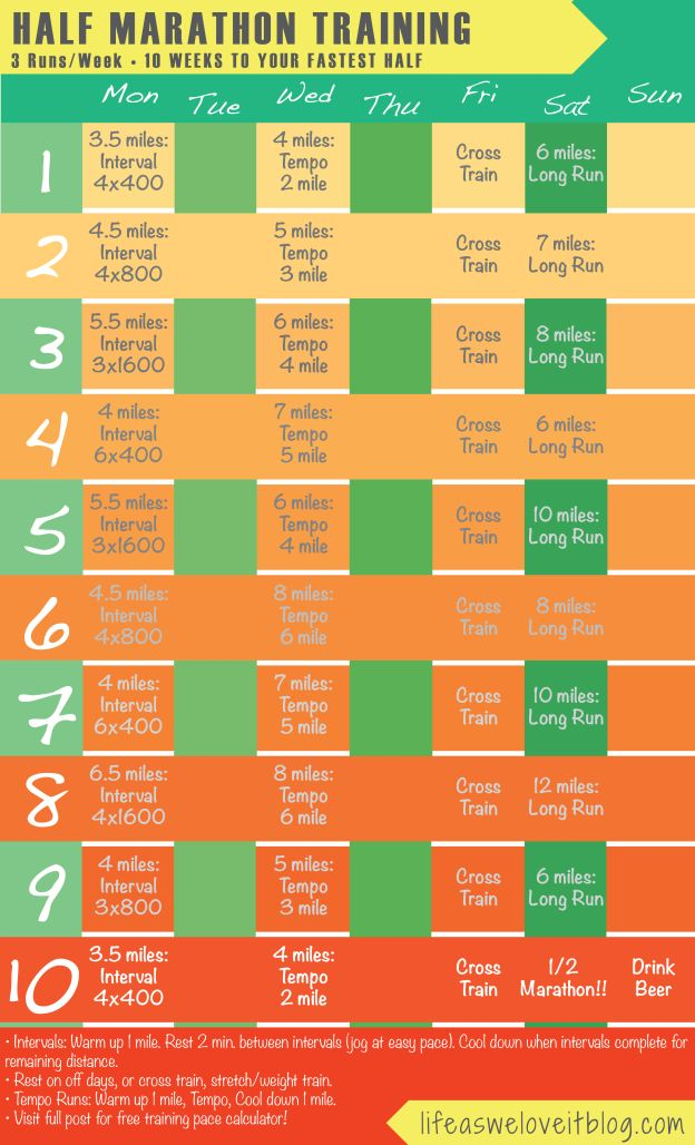 119 best Fitness images on Pinterest Running workouts, Half - marathon pace chart