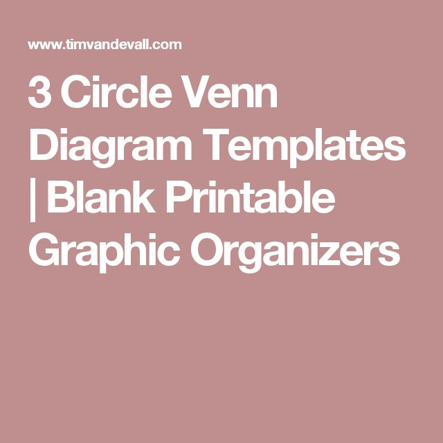3 Circle Venn Diagram Templates | Blank Printable Graphic Organizers