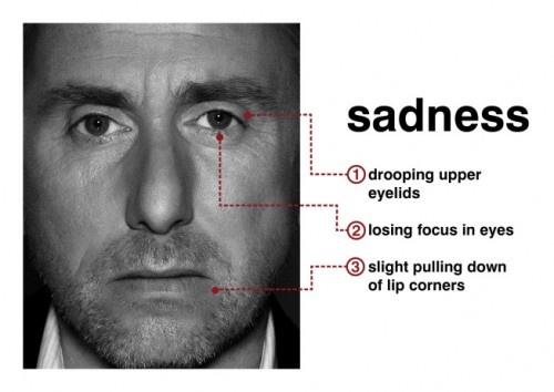 Sadness - Tim Roth