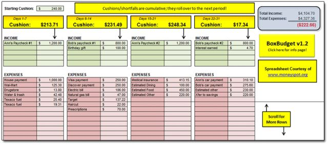 The 4 Best Free Budget Spreadsheet Templates: It's Your Money Budget Spreadsheets