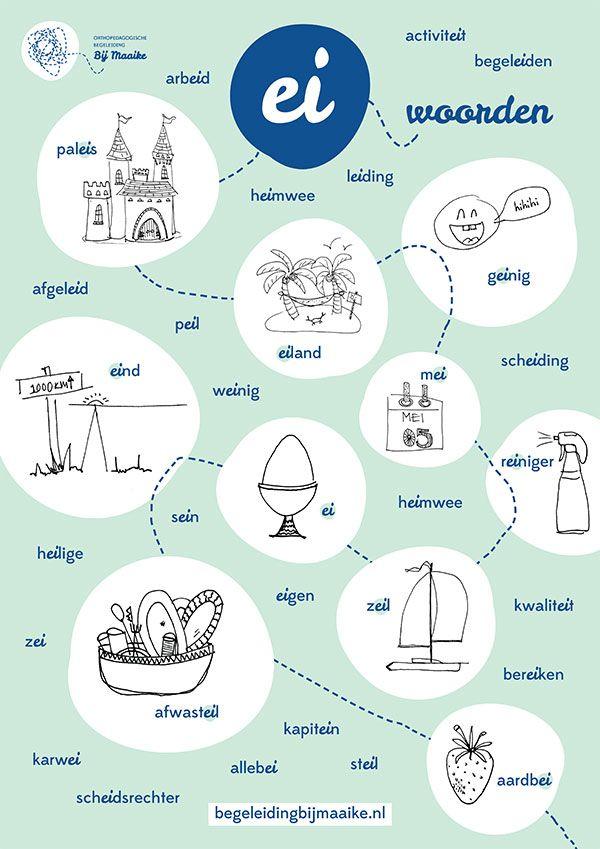 AU & EI woorden zijn weet woorden, veel kinderen die moeite hebben met spelling vinden het moeilijk om deze woorden te onthouden. Daarom deze posters!