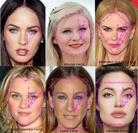 The Perfect Eyebrow Shape For Your Faceshape, just follow these tips | Daniel Sandler Makeup