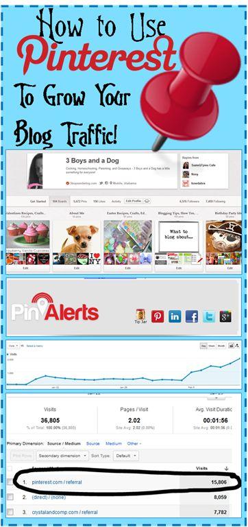 Blogging Basics: Using Pinterest to Grow Your Traffic #learntoblog