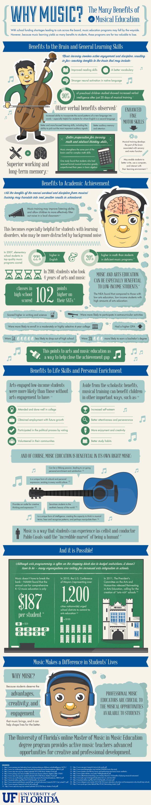 #Benefits Of Musical Education