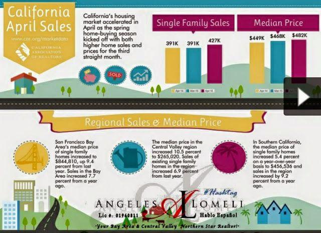 10 best Kids \ Money images on Pinterest Children, Money and Babys - fresh blueprint sistem informasi adalah