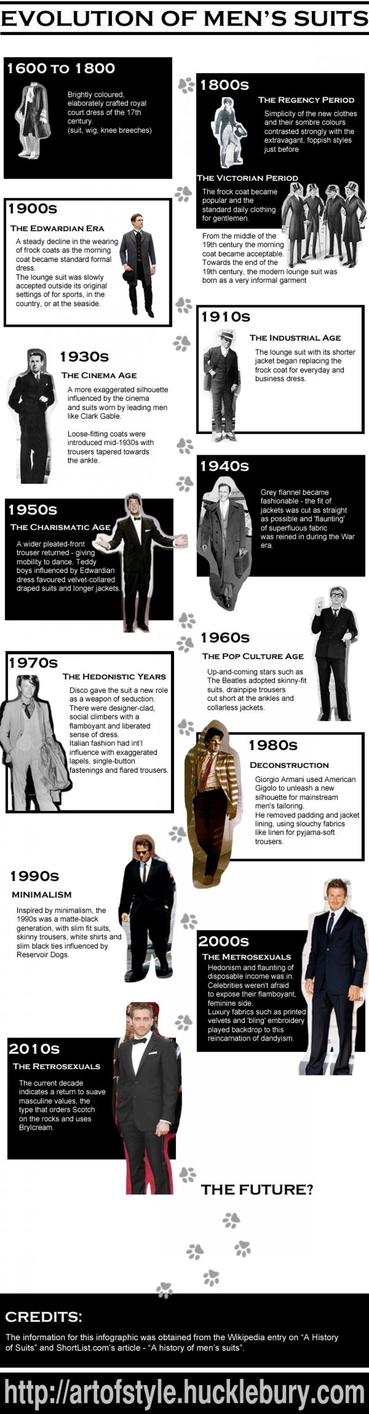 Evolution of Men's Suits #Infographic #Infografía