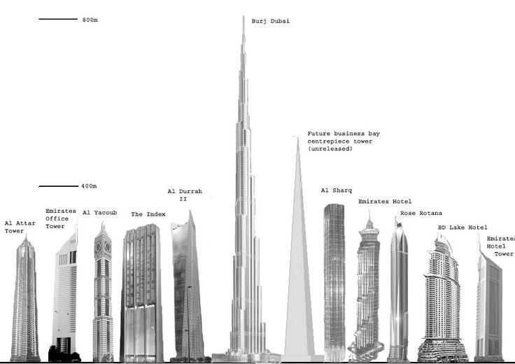 Dubai Buildings Name Google Search Dubai Pinterest