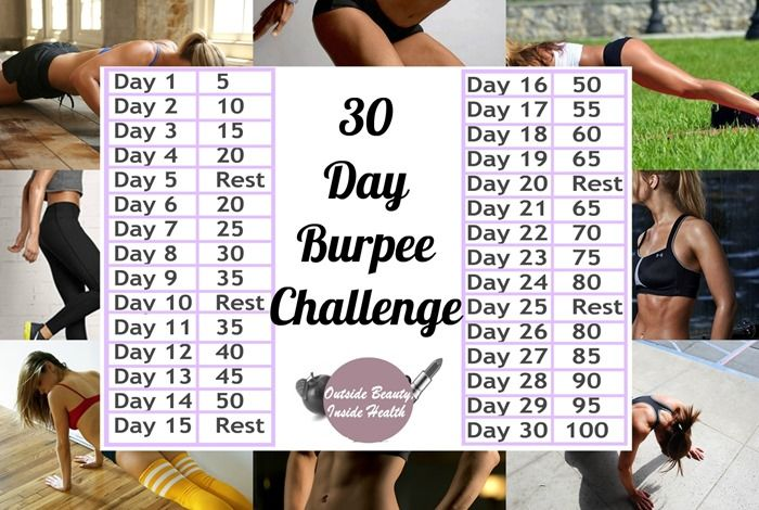 Outside Beauty, Inside Health| Fitness, Lifestyle, Health and Beauty Blog: Wednesday's Workout| 30 Day Burpee Challenge