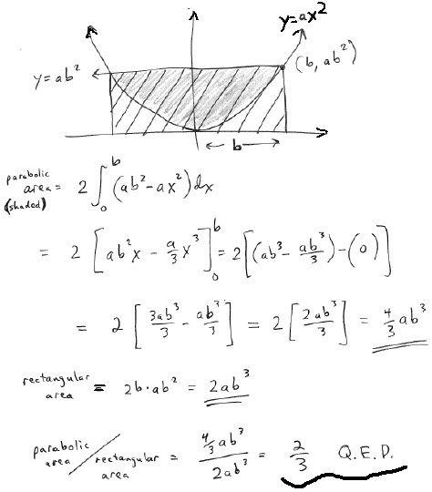 26 best Math activities images on Pinterest
