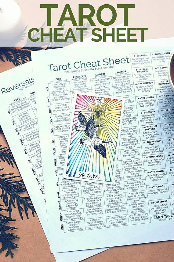 picture regarding Printable Tarot Cards With Meanings identified as Electronic tarot cheat sheet with tarot card meanings for tarot