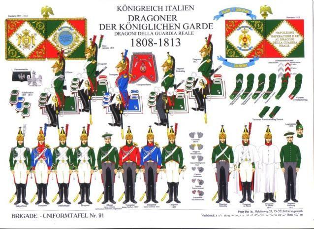 Dragoni della guardia reale italiana