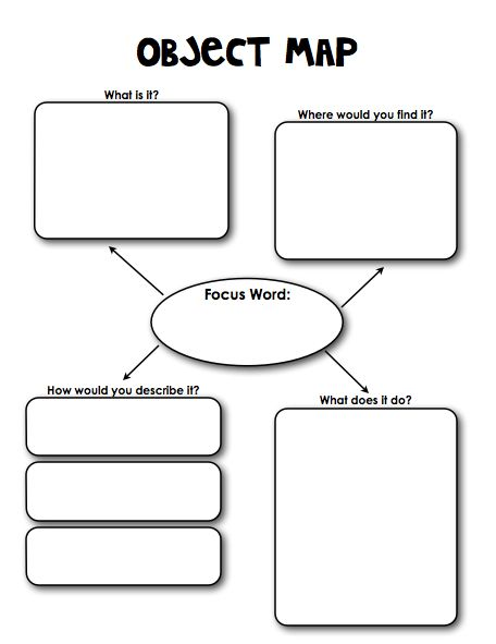 "Sample graphic organizer for students from ""Very, Very Vocabulary"" ... activities and ideas for supporting vocabulary development. ($)"