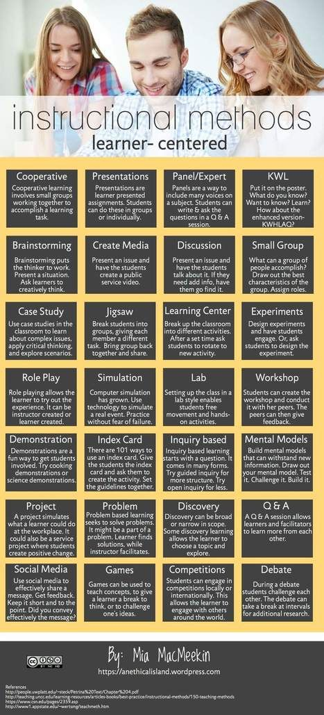 28 Student-Centered Instructional Strategies - | 21st Century Teaching and Learning Resources | Scoop.it