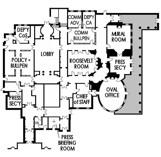 "Love this. TV Homes, The White House on ""The West Wing"""